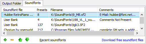 MIDI to MP3 With Several SoundFonts
